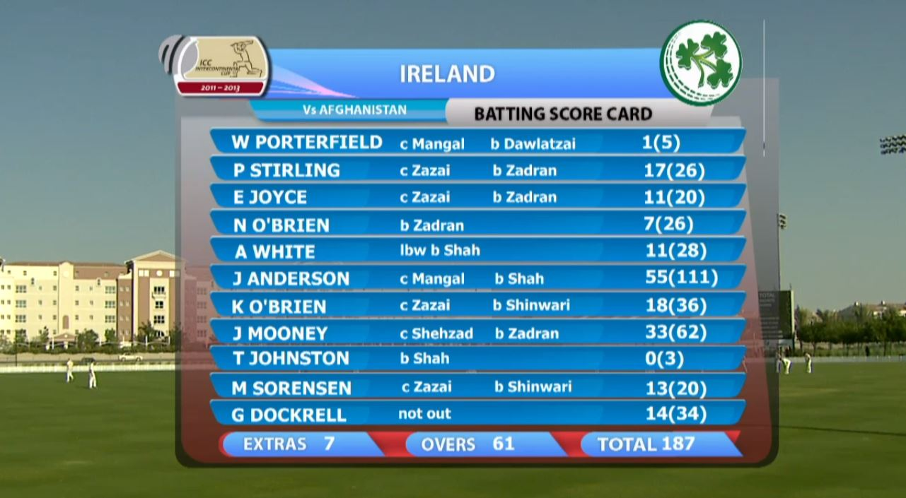 Ireland Afghanistan I-Cup Card