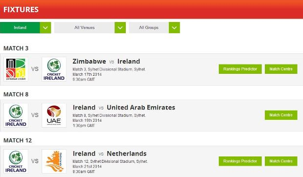 world twenty20 ireland